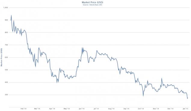 bitcoin group se inhaber-aktien o.n