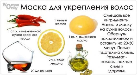 Рецепт маски для укрепления волос в домашних условиях