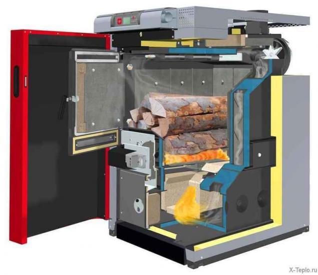 Calefacci n casa de campo sin gas tipos y variantes p gina 2 - Tipos de calefaccion para casas ...