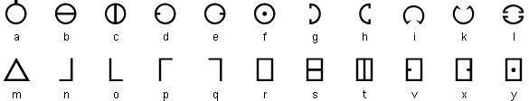 how to create a fictional language