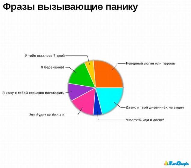coso 2013 на русском
