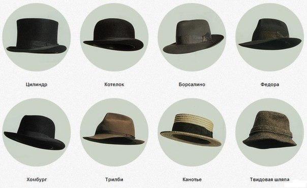 Как уменьшить размер соломенной шляпы в домашних условиях