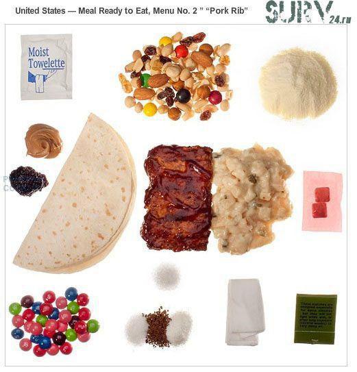 рацион питания стол 9