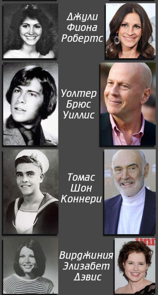 российские и зарубежные актеры:фото имена и фамилии
