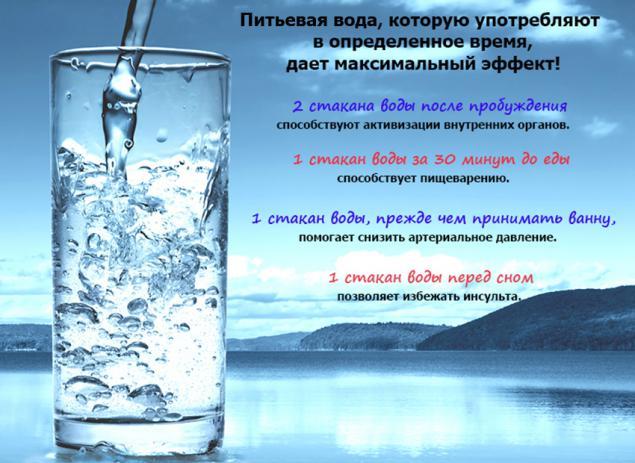 Стакан воды натощак  а в чем же столько пользы
