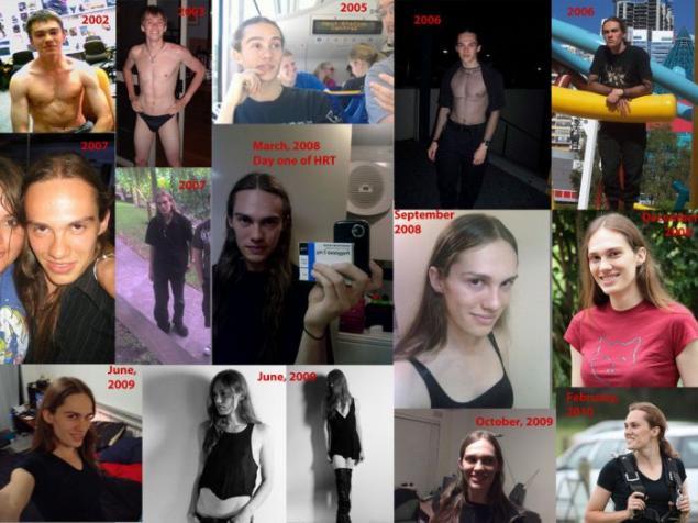 estrogen-dlya-transseksualov