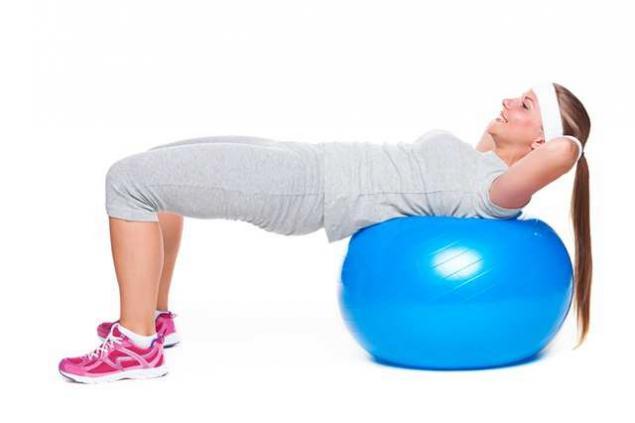 Эффективные упражнения для похудения в домашних