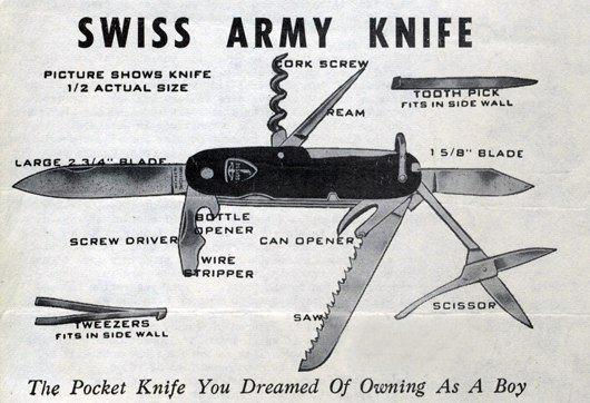 Who Invented The Swiss Army Knife Page 1