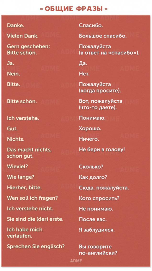для немецкого фразы языка знакомства
