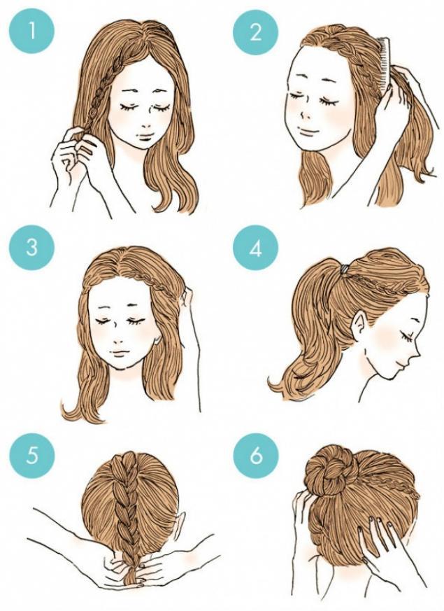 Схемы стрижки причёски для молодёжи