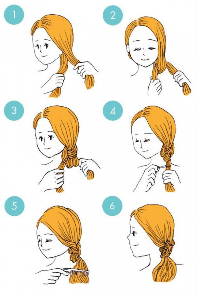 Как сделать прическу ребёнку самому