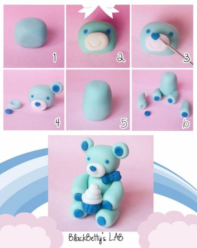 Как сделать из мастики медведя пошаговое