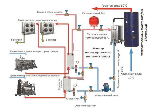 Требования к пластинчатым теплообменникам в системах хладоснабжения станция для промывки теплообменников bwt l802