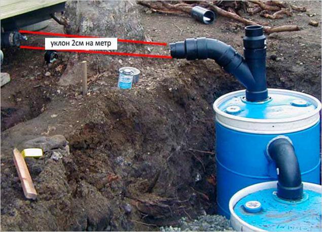 Сделать канализацию на даче своими руками из колец