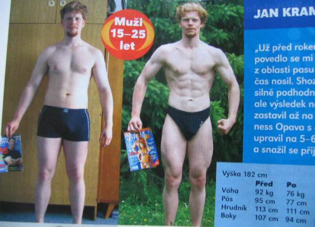 Как мужчине привести тело в форму в домашних условиях