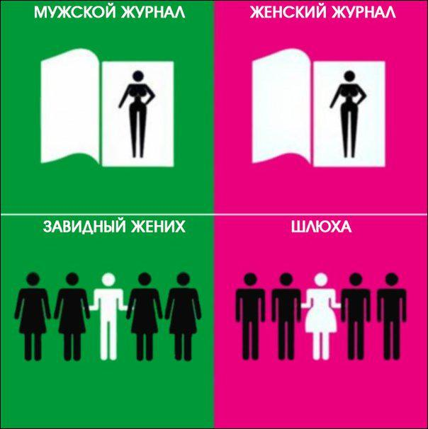 gender roles in russia In this lesson, we will define gender roles and look into the traditional roles of men and women we will also explore the shift in these roles and.